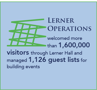 Lerner Operations welcomed more than 1,600,000 visitors through Lerner Hall and managed 1,126 guest lists for building events