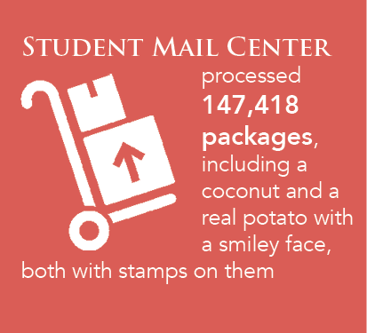 The Student Mail Center processed 147,418 packages, including a coconut and a real potato with a smiley face, both with stamps on them