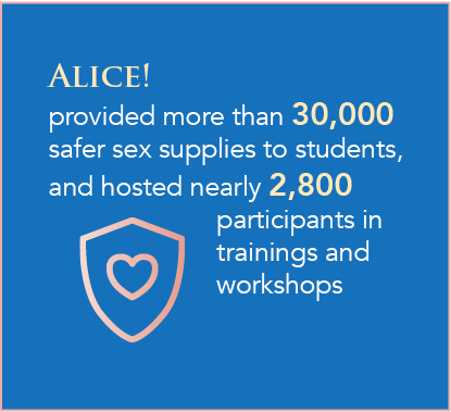 Alice! provided more than 30,000 safer sex supplies to students, and hosted nearly 2,800 participants in trainings and workshops
